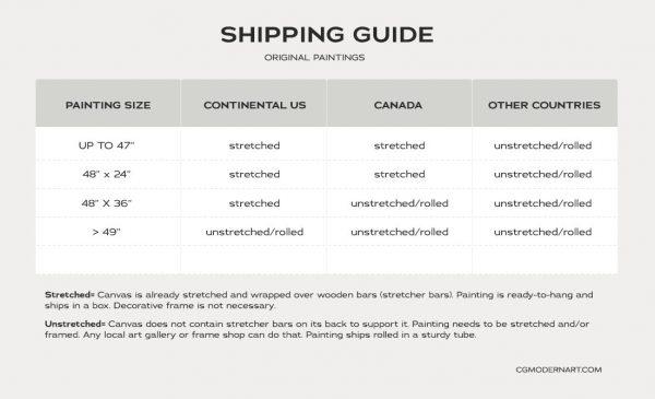 Shipping Guide Cgmodernart