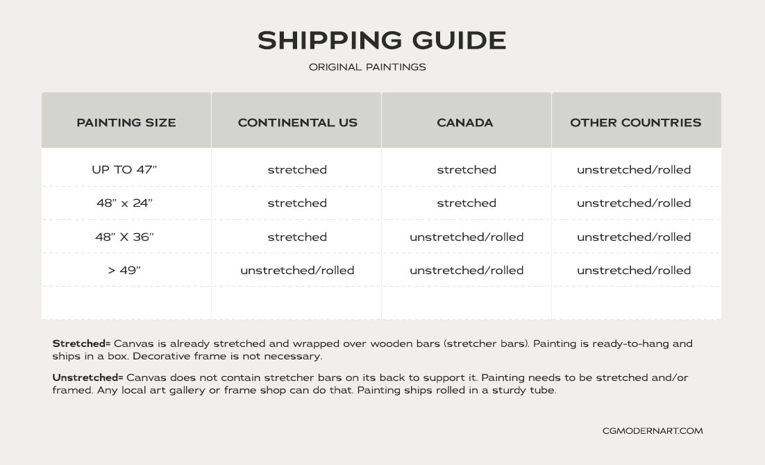 Shipping Guide Cgmodernart